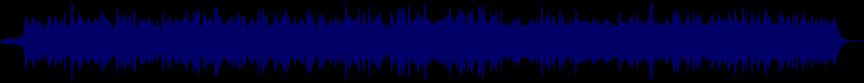 waveform of track #36472