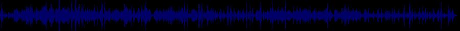 waveform of track #36477