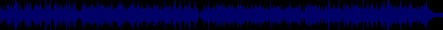 waveform of track #36481