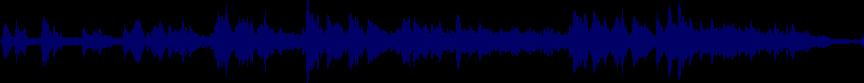 waveform of track #36482