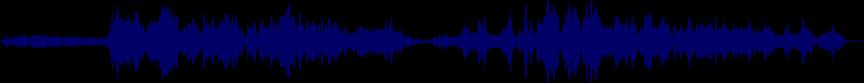 waveform of track #36487