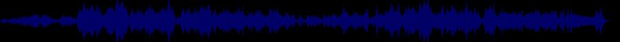 waveform of track #36500
