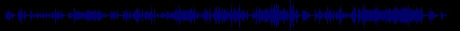 waveform of track #36509