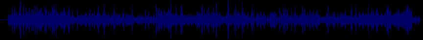 waveform of track #36512