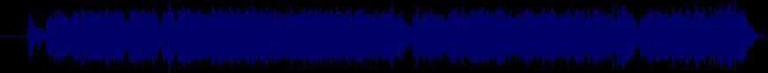 waveform of track #36519