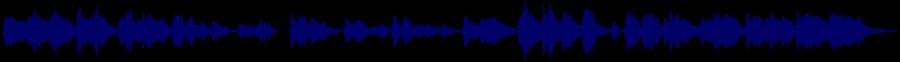 waveform of track #36525