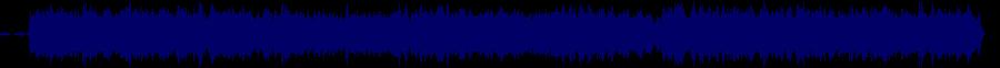 waveform of track #36530