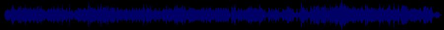 waveform of track #36531