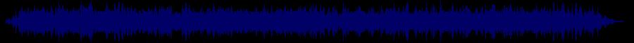 waveform of track #36533