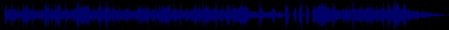 waveform of track #36539