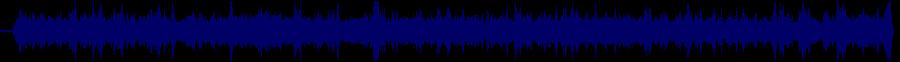 waveform of track #36556