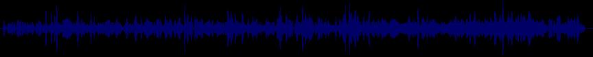 waveform of track #36563