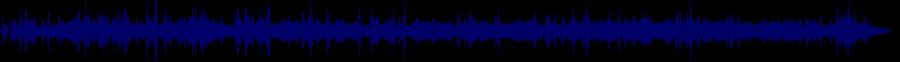 waveform of track #36565