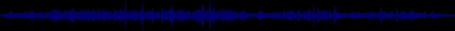 waveform of track #36568