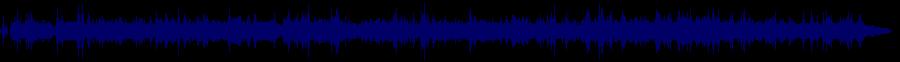 waveform of track #36576