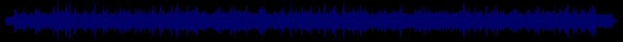 waveform of track #36592