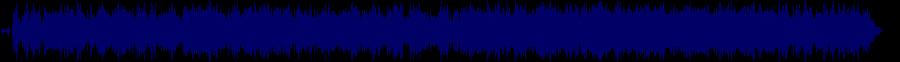waveform of track #36618