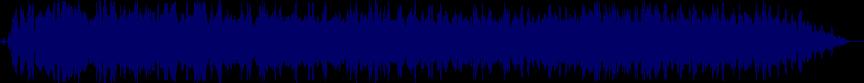 waveform of track #36619