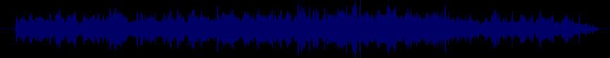 waveform of track #36628