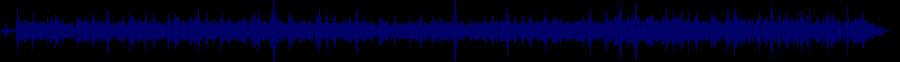 waveform of track #36650
