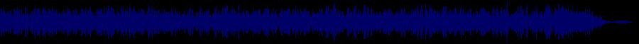 waveform of track #36655