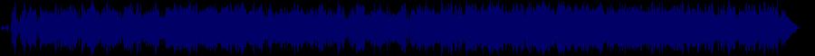 waveform of track #36682