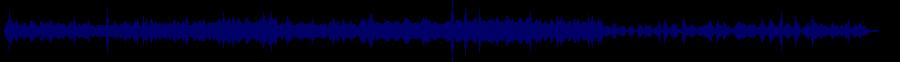 waveform of track #36688