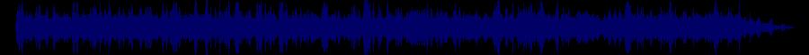 waveform of track #36692