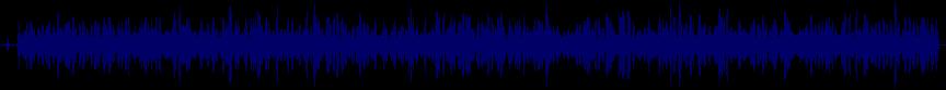 waveform of track #36693