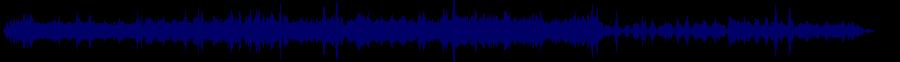 waveform of track #36711