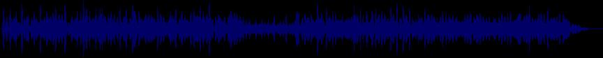 waveform of track #36713