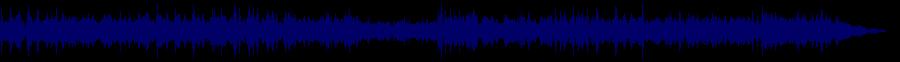 waveform of track #36715