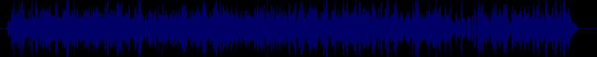 waveform of track #36721