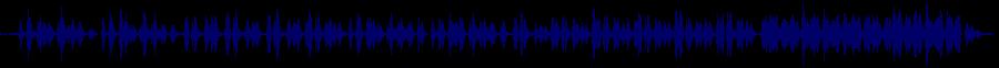 waveform of track #36729