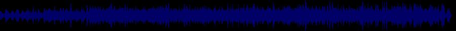 waveform of track #36736