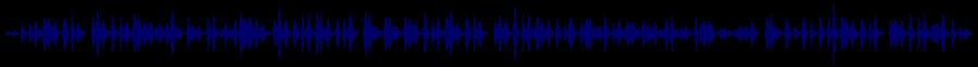 waveform of track #36738