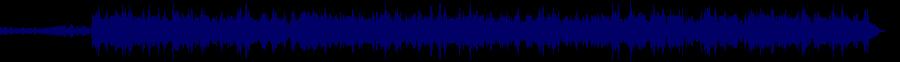 waveform of track #36741