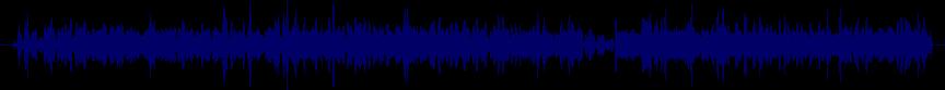 waveform of track #36742