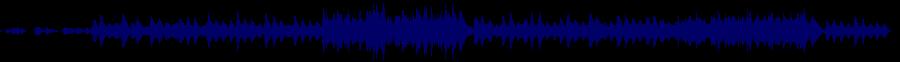waveform of track #36746