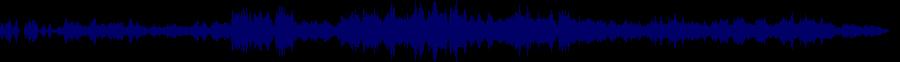 waveform of track #36753
