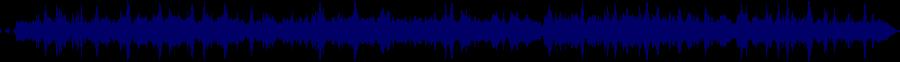 waveform of track #36772
