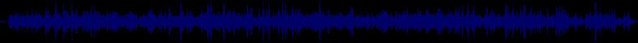 waveform of track #36775