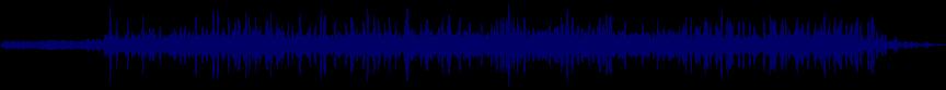 waveform of track #36782