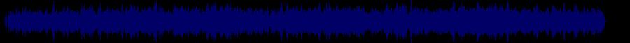 waveform of track #36788