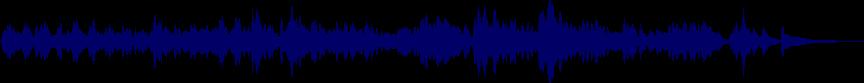 waveform of track #36801