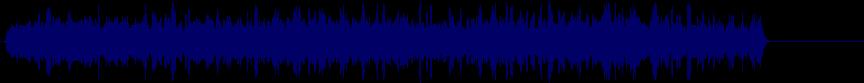 waveform of track #36811