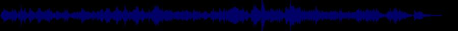 waveform of track #36816