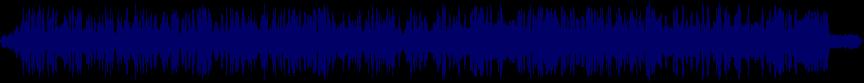 waveform of track #36822