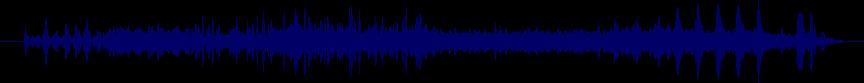 waveform of track #36823