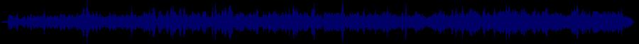 waveform of track #36824